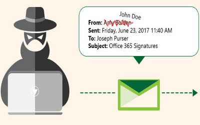 email_spoofing
